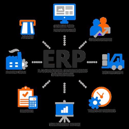 Pourquoi un ERP